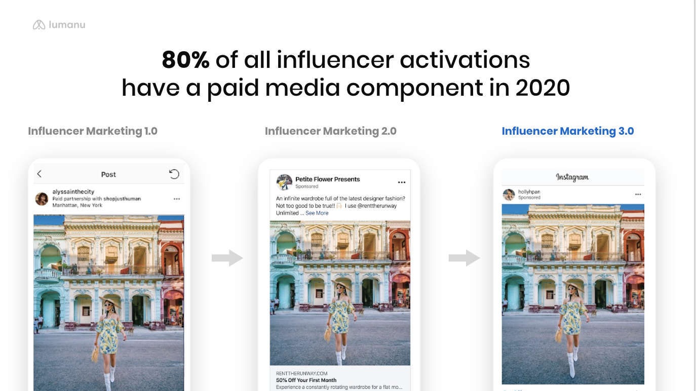 Infleuncer Marketing 3.0