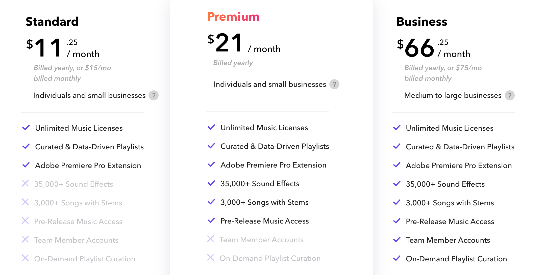 Soundstripe pricing